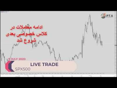 جفت ارز (Currency Pair)